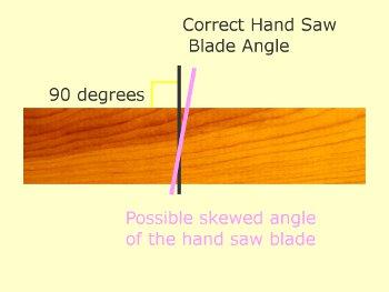 Correct Hand Saw Blade Angle