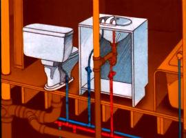 plumbing101