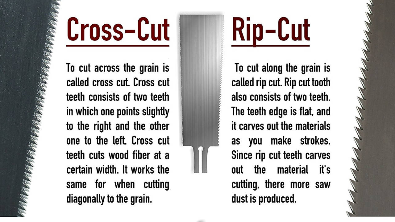 Suizan Ryoba Cross-Cut and Rip Sides