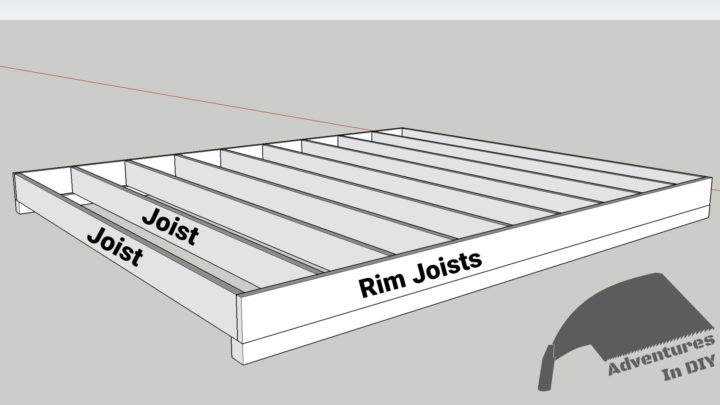 Floor Assembly Showing Joists and Rim Joists
