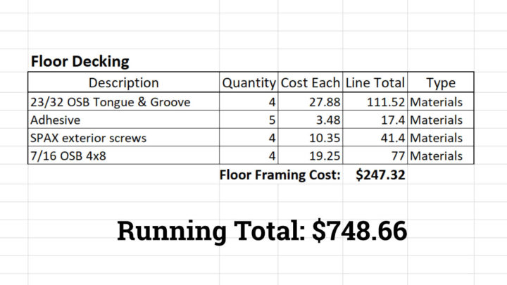 Floor Decking Cost And Running Total
