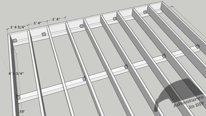 A23 Clip Placement On Joists and Skids