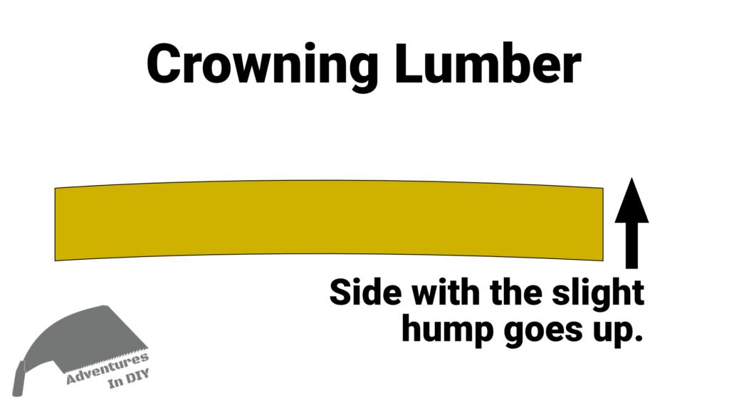 Crowning Lumber