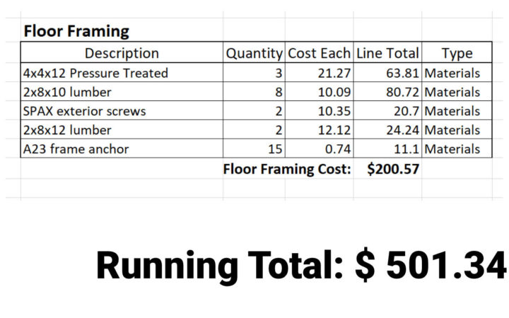 Floor Framing Cost