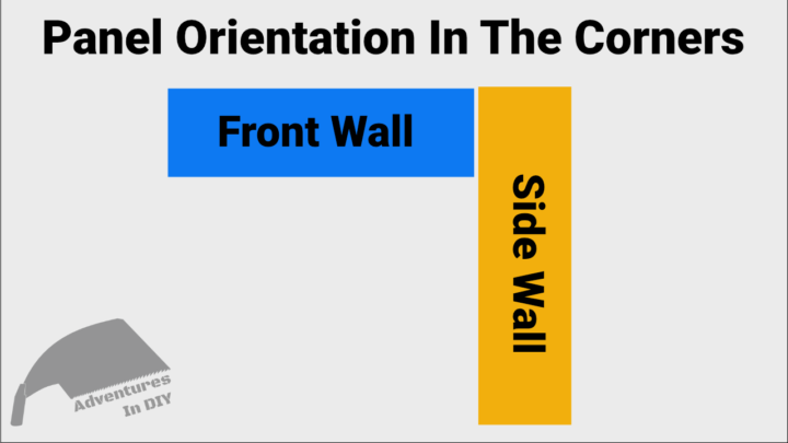 Panel Orientation In The Corners