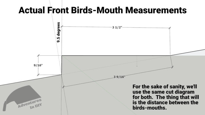 Actual Front Birds Mouth Measurements