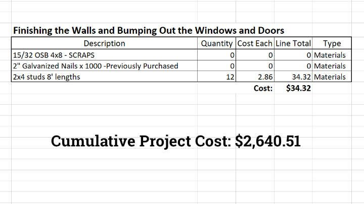 Project Cost Update